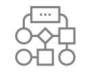 Customized Workflow Process
